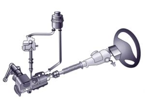 Диагностика и ремонт рулевого управления