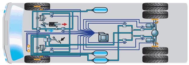 Диагностика, ремонт пневматической системы